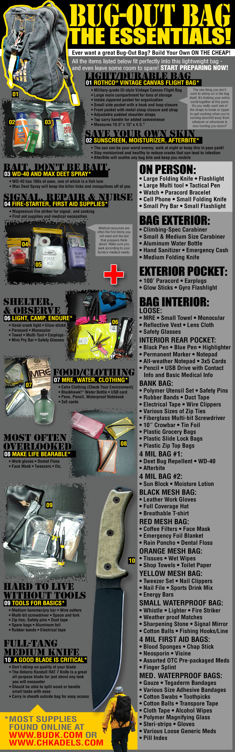 survival bug out bag list survival game list of items ios best book korean war veterans. Black Bedroom Furniture Sets. Home Design Ideas