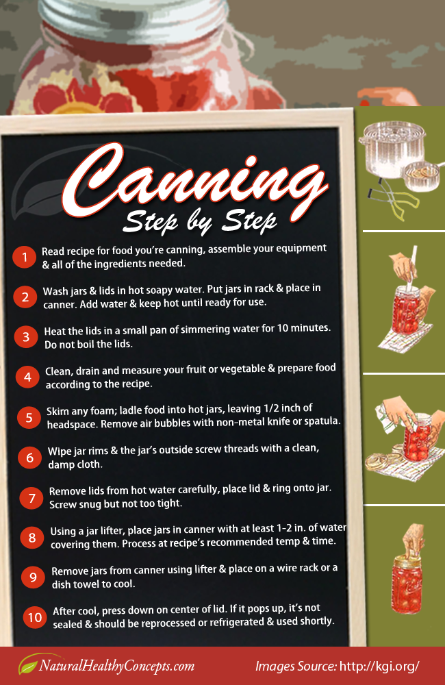 step by step canning for preppers