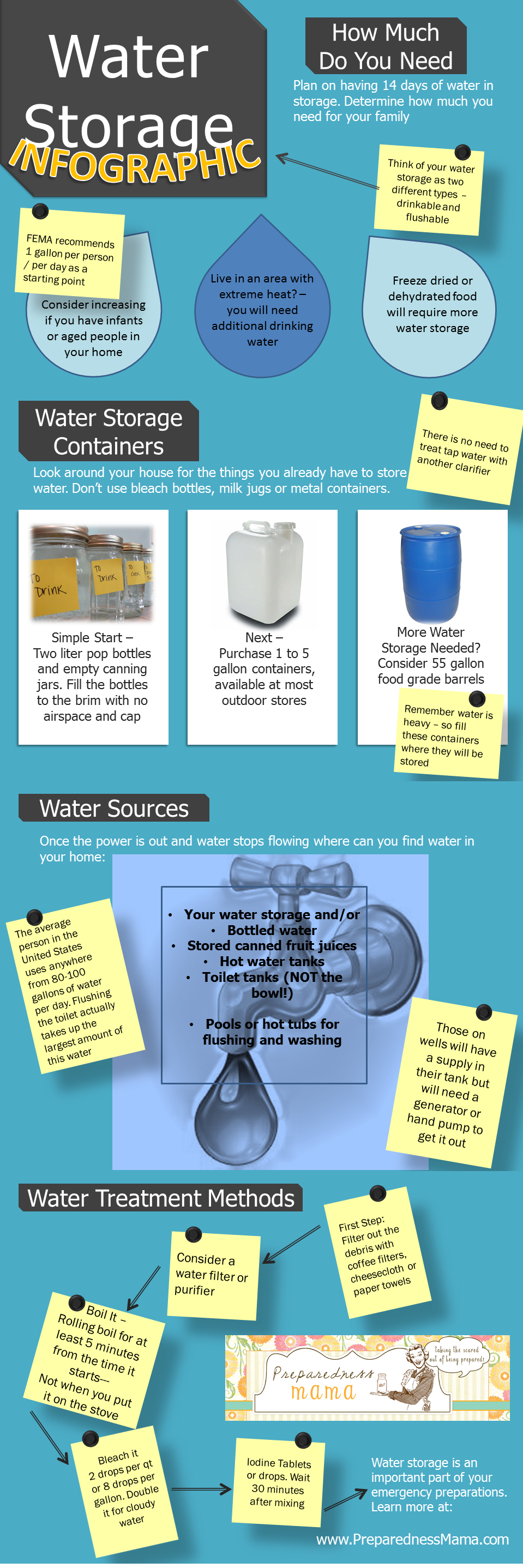 water storage basics infographic for preppers